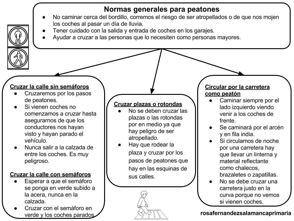 Maestra de Primaria: Normas generales para peatones