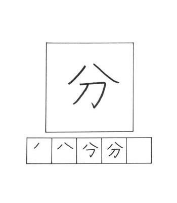 kanji menit