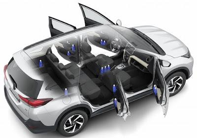 Toyota Rush salah satu Mobil SUV terbaik dan berkualitas