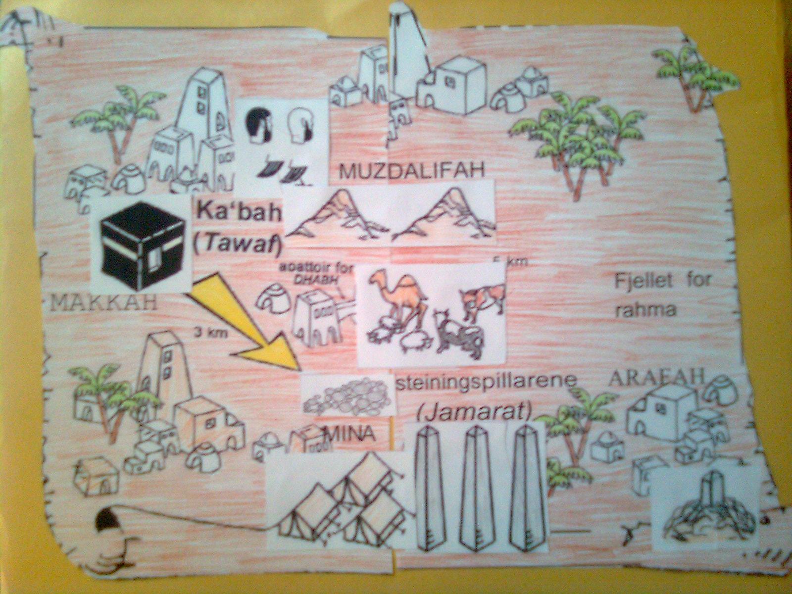 Flee To Allah Teaching Kids Five Pillars