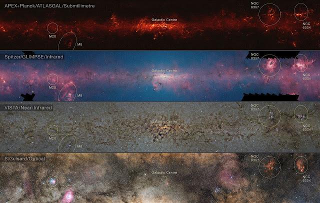 Via Láctea em diferentes comprimento de onda