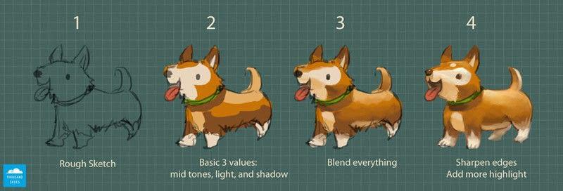 Digital Painting Tips For Beginners Blender Machi