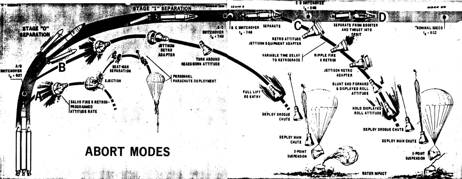 Ford F Wiring Diagram Sc St Fordification Net Fuse. Ford