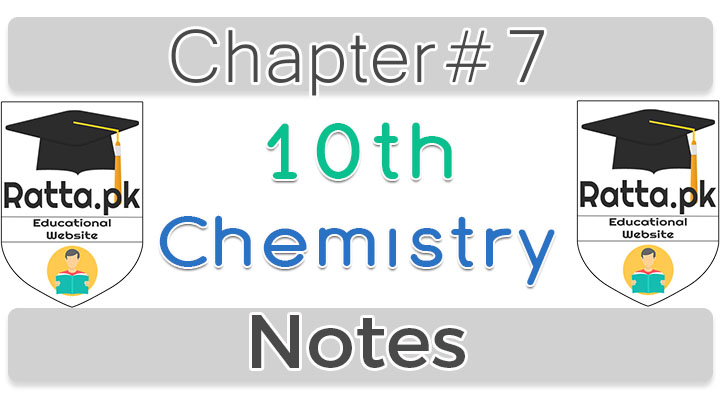 10th Chemistry Notes Chapter 7 Environmental Chemistry