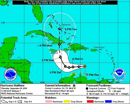 Way_Hurricane_Matthew