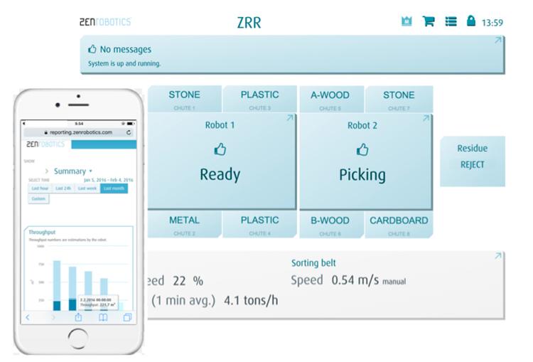 Мобильное приложение для управления сортировочной станцией