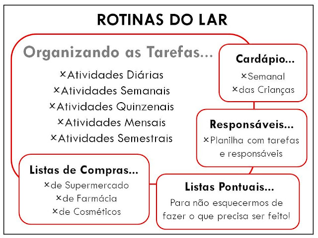 Como organizar as Rotinas do Lar