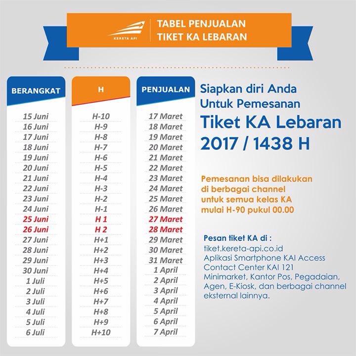 Grosir Tiket Murah, Bursa Tiket Murah, Shuttle,Pesawat ...