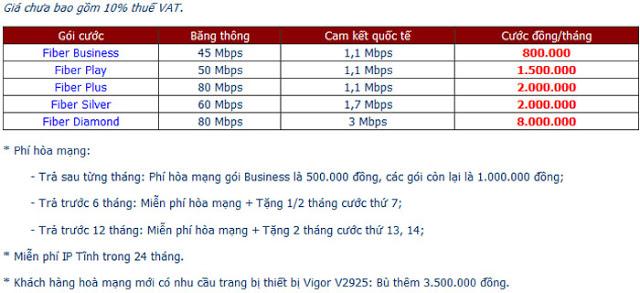 Lắp Đặt Internet FPT Phường Tân Kiểng, Quận 7 2
