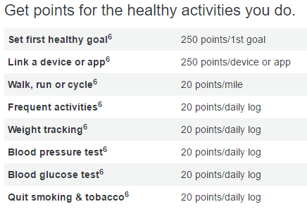 You Can Also Earn Reward Points By Making Healthy Choices Get Rewarded For Engaging In And Reporting Information About Behaviors Such As Walking