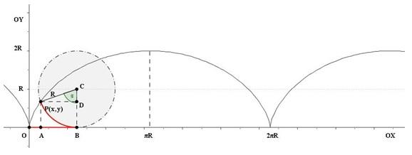 http://4.bp.blogspot.com/-AXCeaX-SsSI/UMeloZJ9TBI/AAAAAAAAAYs/aZejoQwwYWA/s1600/curva.jpg