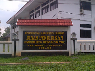 Alamat Sekolah di Kabupaten Subang