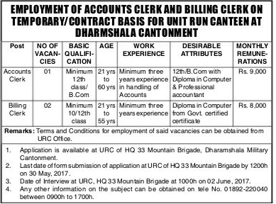 http://www.rojgarvacancy.com/2017/05/03-clerk-dharmshala-cantonment-board.html