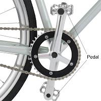 Bisiklet pedalı