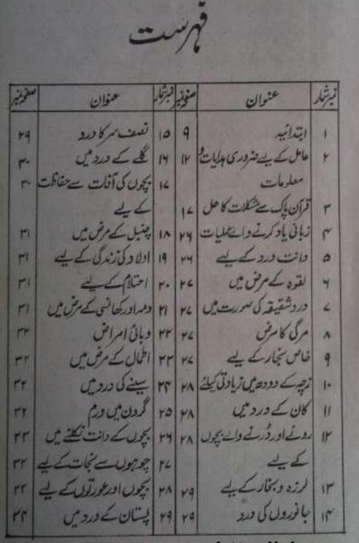 Mufta+ul+Amliyat+amliyat+book+download+free