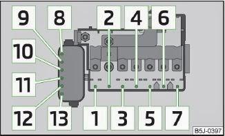 schematic representation of fuse box in engine compartment
