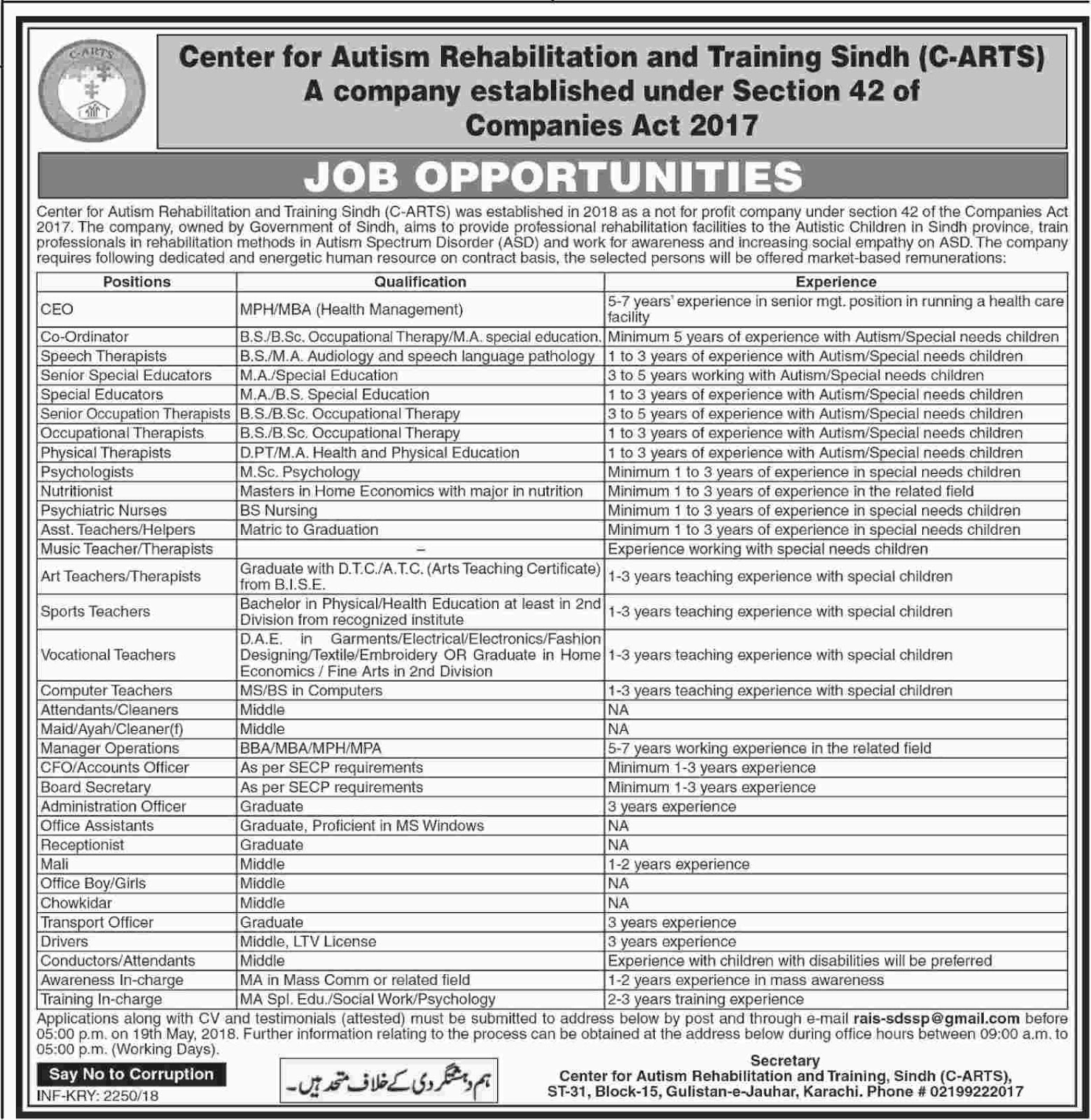 latest-jobs-in-sindh-may-2018-center