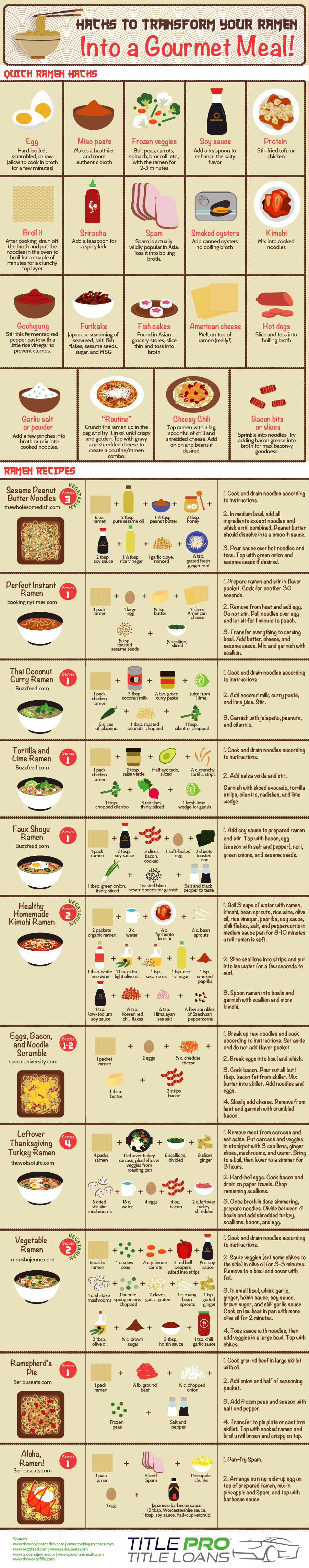 How to Transform Ramen into a Gourmet Meal #infographic