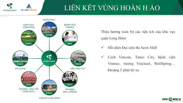 Liên kết vùng hoàn hảo của dự án Incomex Long Biên