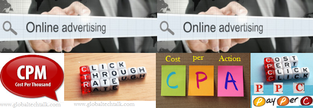 What are CPM, CTR, CPA, CPC and PPC? - Digital Marketing Terms You Need to Know