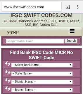 Bank-swift-code-website