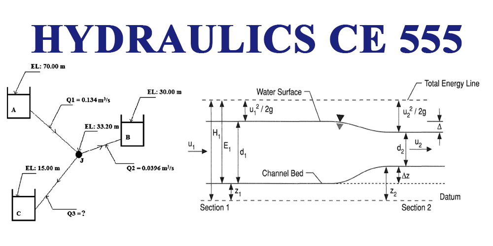 Collection of study material on Hydraulics CE 555 IOE BE II