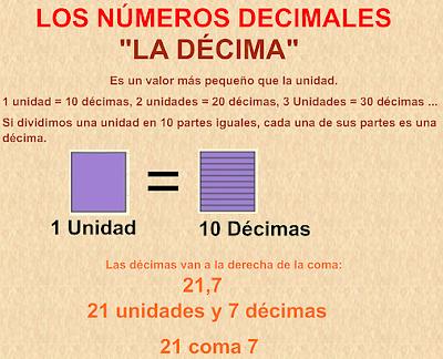 http://www.eltanquematematico.es/pizarradigital/NumDec5/decimas/decimas_5cubo_p.html