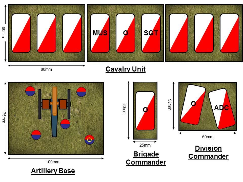 Artillery, Cavalry & Command