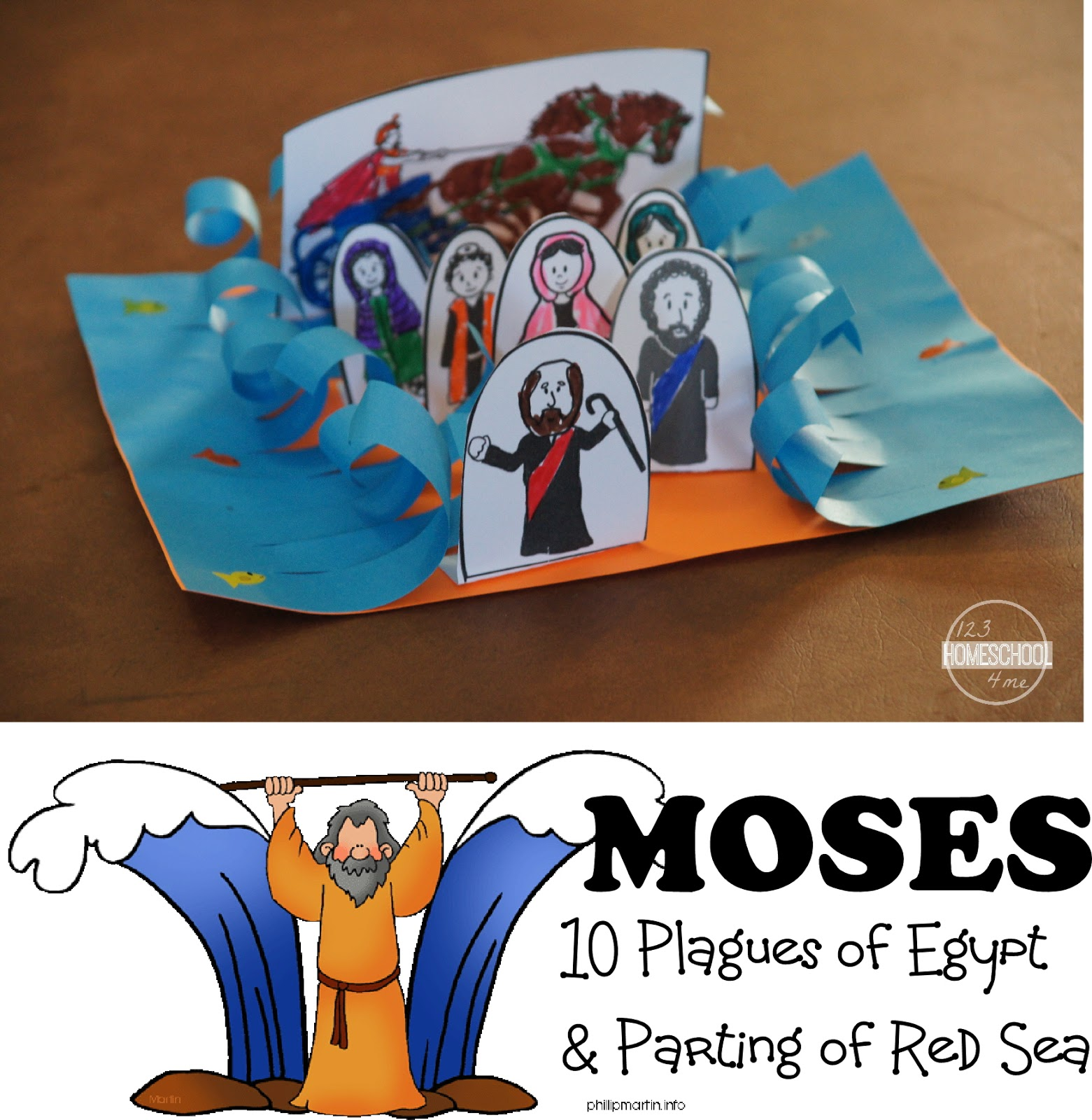 Moses: 10 Plagues of Egypt and Crossing the Red Sea Bible ...
