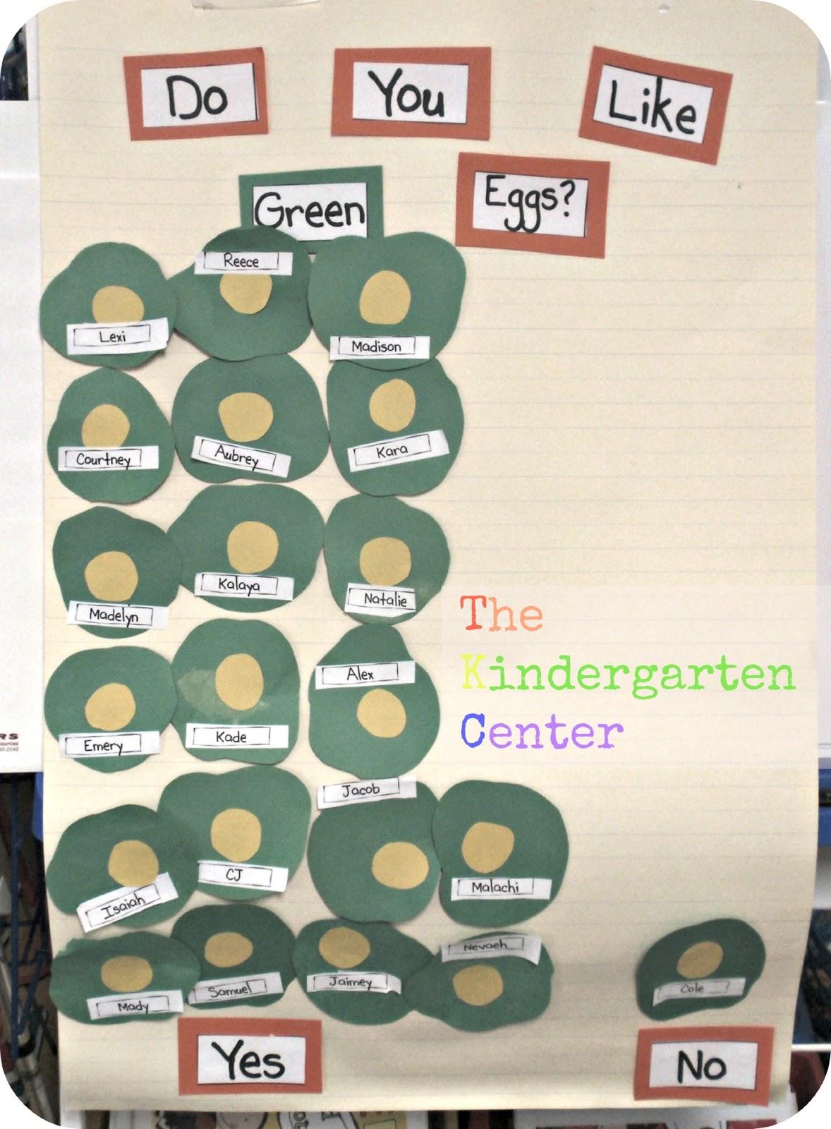 Kinderkids New And Improved Blurt Chart And A Little Seuss Fun