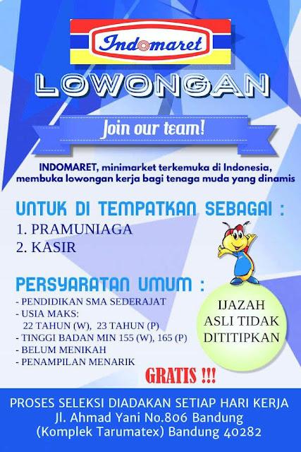 Lowongan Kerja Indomaret Bandung