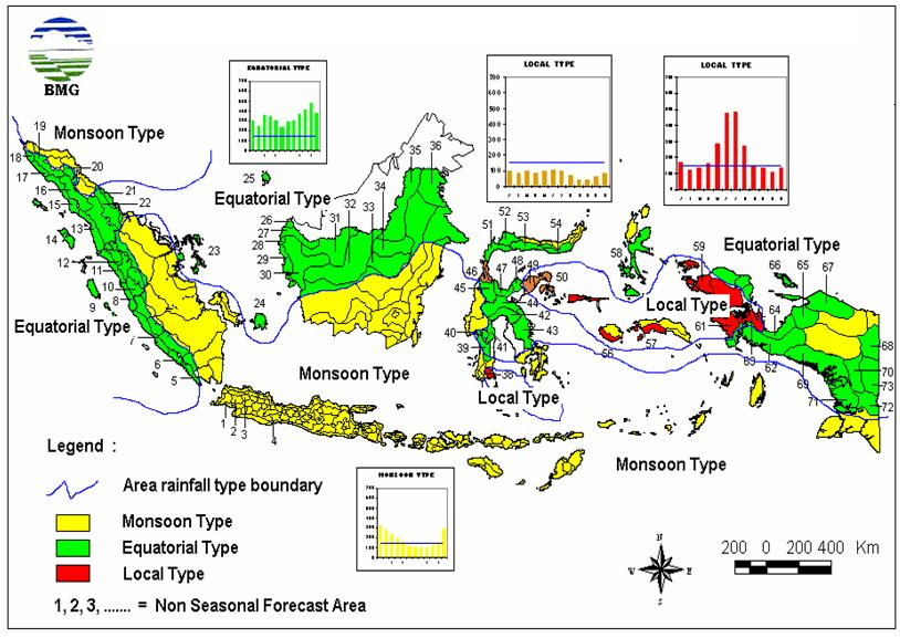 Pola Curah Hujan Di Indonesia Geograph88