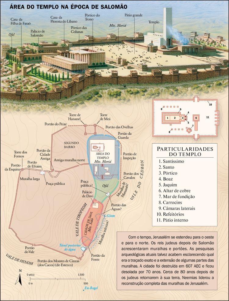 Mapas Históricos de Israel