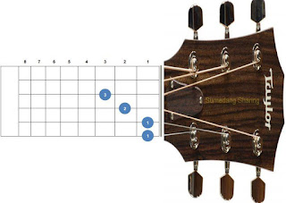 chord kunci gitar f