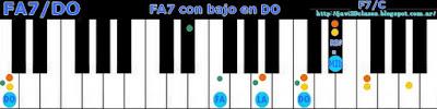acorde piano chord (FA7 con bajo en DO)