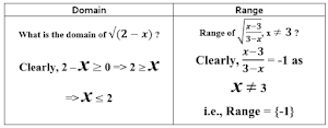 Steps to solve domain and range of a function