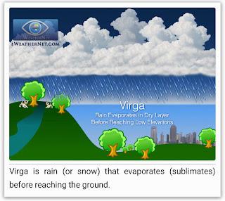 Virga Precipitation?