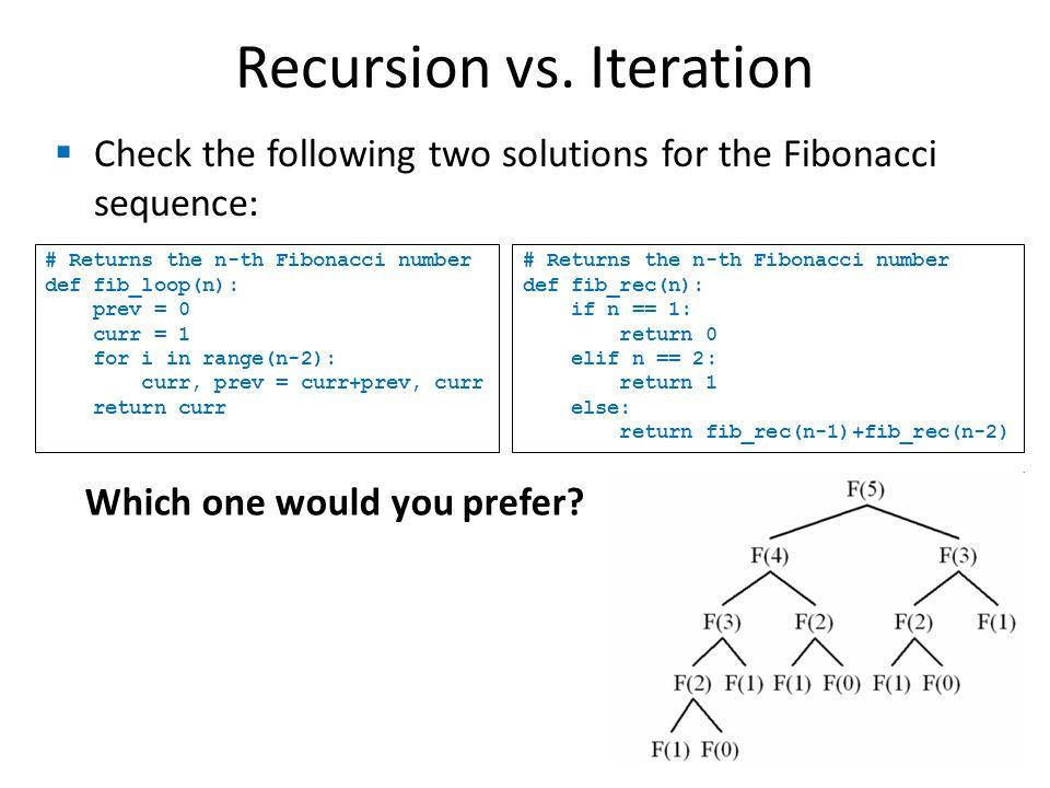 Fibonacci recursion python explained