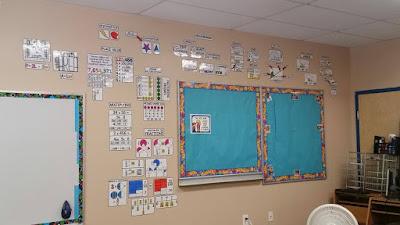 Ms. Crofts math word wall