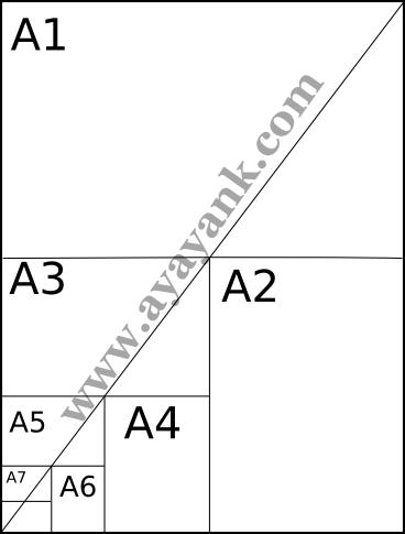 Ukuran kertas seri A internasional, ukuran kertas A4, A3, A2, A1