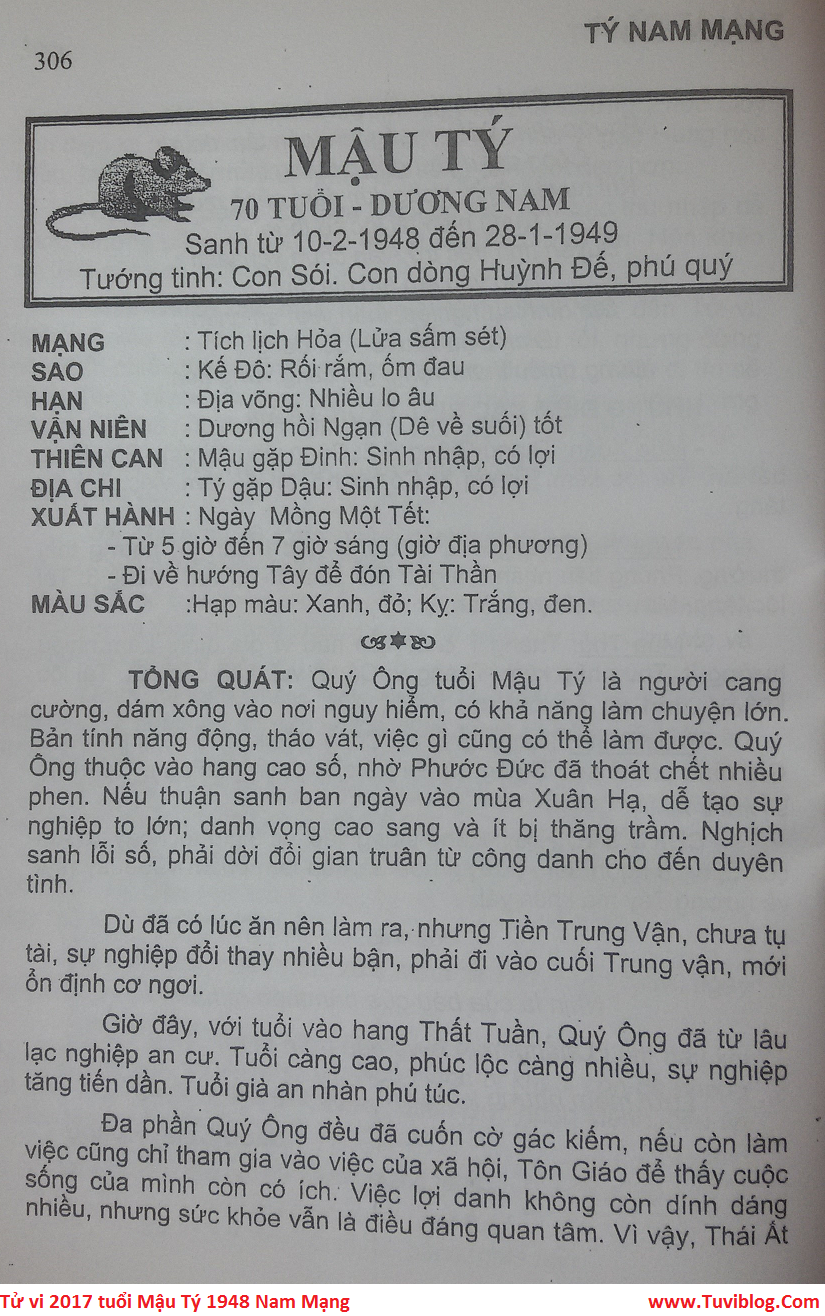 Tu vi 2017 Mau Ty nam mang