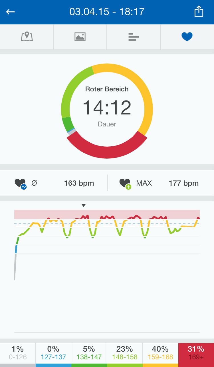 jogging sucks run im test polar h7 herzfrequenz sensor. Black Bedroom Furniture Sets. Home Design Ideas