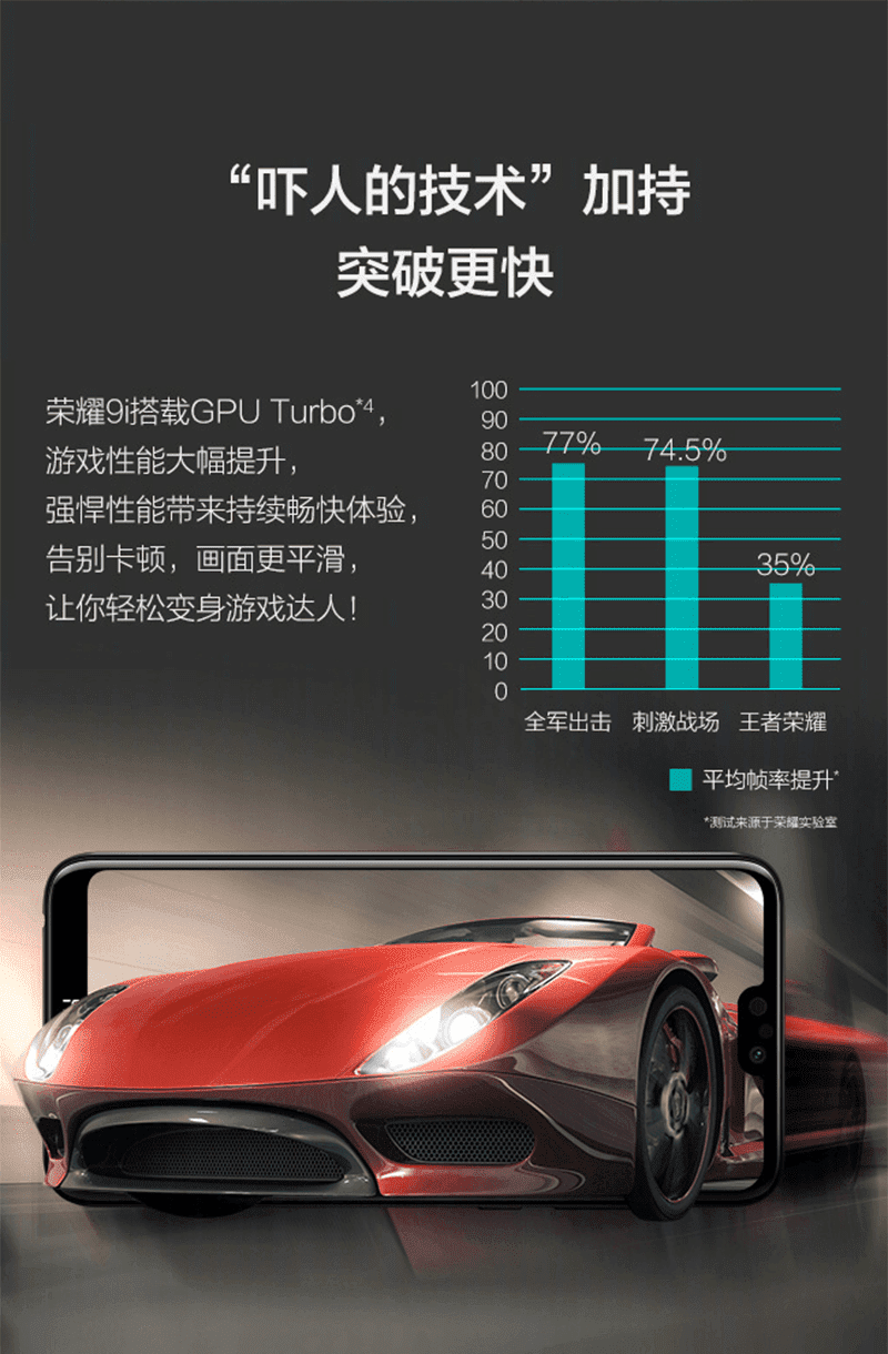 What is Honor's GPU Turbo technology?