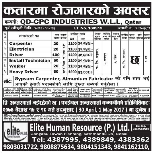 Jobs in Qatar for Nepali, Salary Rs 53,808