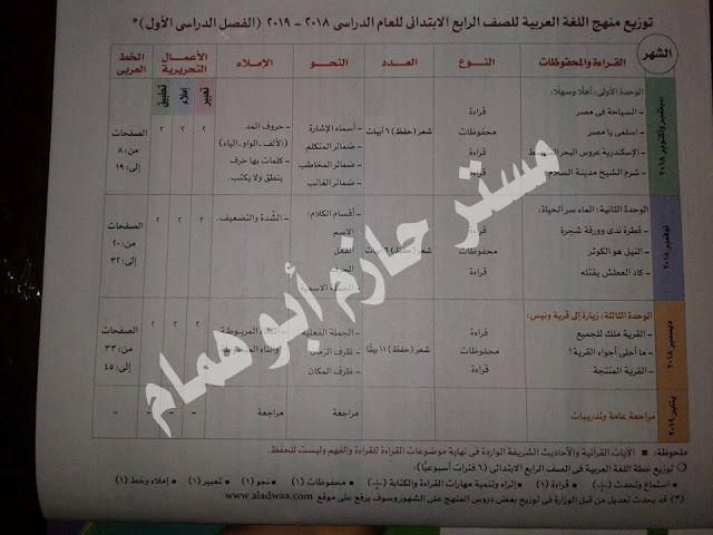 جدول توزيع منهج اللغة العربية للصف الرابع الابتدائى - الفصل الدراسى الاول الثانى 2019  PRIM 4