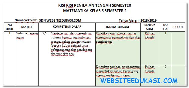 Kisi-Kisi PTS Matematika Kelas 5 Semester 2 K13 Tahun 2018/2019
