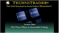 Basics of Stock Market Webinar Lessons -  TechniTrader