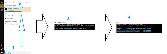 Come scoprire il modello della scheda madre presente nel pc