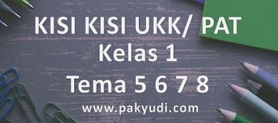 Download. Unduh Kisi Kisi UKK/ PAT/ UAS Semester 2/ Genap B. tematik tema 5 6 7 8 SD/ MI Kurtilas Terbaru Th. 2018/ 2019/ 2020/ 2020 PDF Docs Word Format, pg, uraian, essay, isian singkat