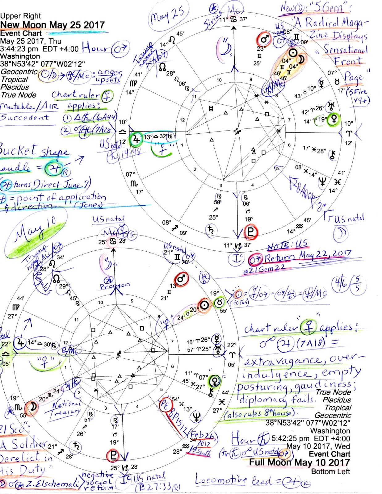 Stars over washington april 2017 as you see venus rules both charts via libra rising at the may 10th full moon lower left on the dual chart venus applies only once an opposition to nvjuhfo Choice Image